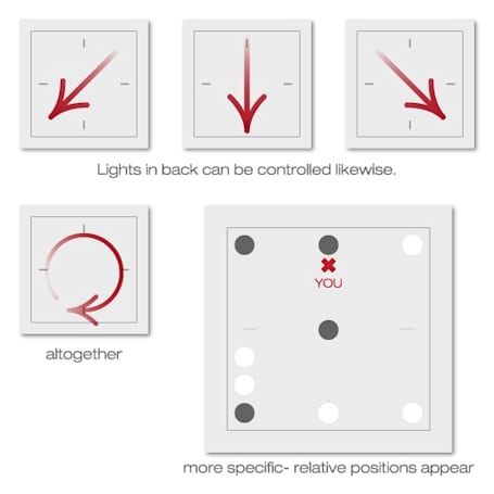 Wall-mounted touchpad light switch ends accidental in-home raves