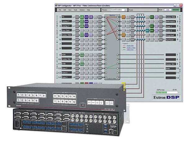Extron's MPX Plus 866: first matrix switcher with DSP
