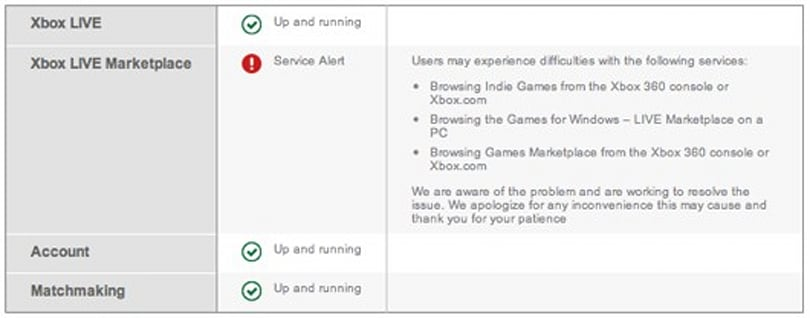 Xbox Live Marketplace experiencing outages [update]