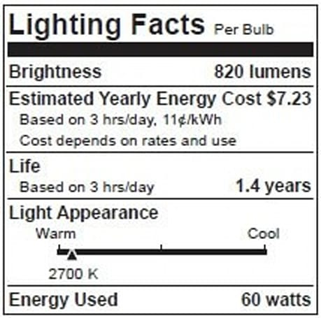 How nutritious is your light bulb? (in lumens, of course)