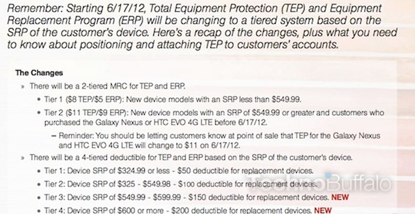 Tiered system reportedly on its way to Sprint's Total Equipment Protection plans