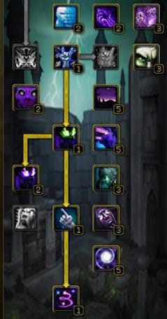 Spiritual Guidance: Wrath of the Shadow Priest