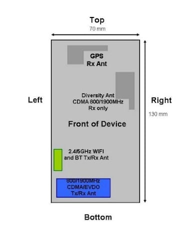 Samsung Galaxy S II for US Cellular clears FCC, lacks LTE