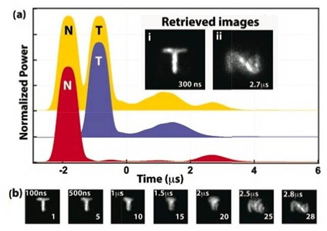 NIST researchers store two images in a cloud of gas, open new possibilities for quantum memory