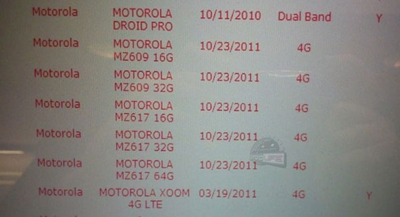 Mystery Motorola devices headed for Verizon, could be the long-awaited Xoom 2s?