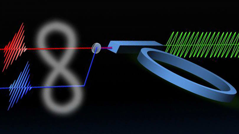 Entangled photons on a chip could lead to super-fast computers