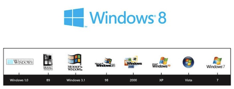 Microsoft reveals Windows 8's new logo: 'It's a window... not a flag'