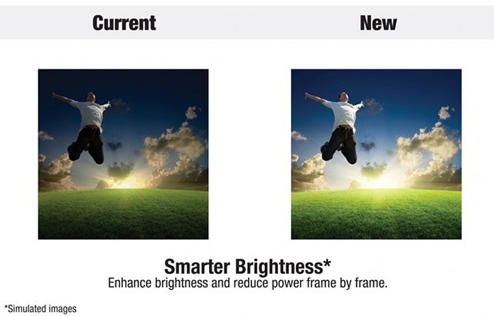 DLP's IntelliBright tech promises brighter pico projection at no extra power