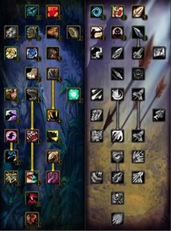 Scattered Shots: Getting started with talents in 3.0.2 as a Beast Mastery Hunter