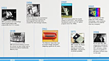 IBM turns 100, brags about bench pressing more than companies half its age