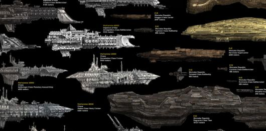Sci-fi ship chart compares size of ships from EVE, Star ...
