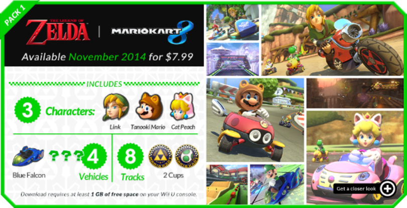 Mario Kart 8 DLC packs priced $8 each, $12 2-in-1 bundle