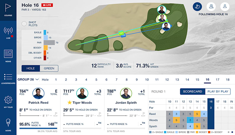 PGA Tour's second-screen iPad app bombards you with stats, video