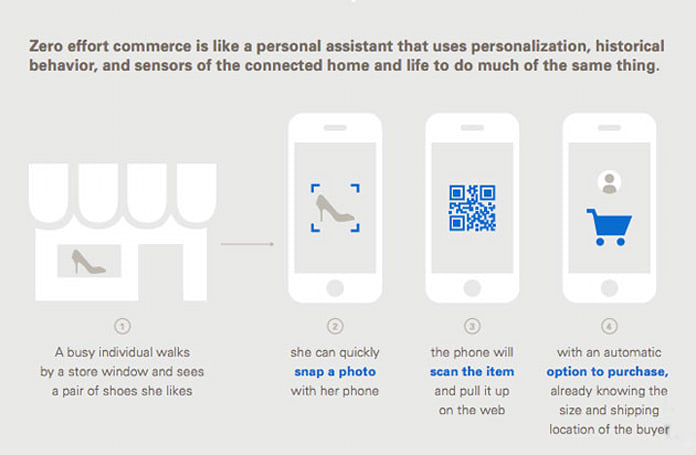 eBay plans for the future of commerce: more wearable integration and your own personal shopper