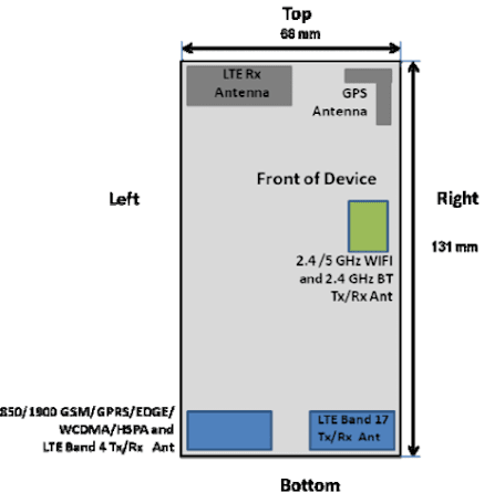 Samsung Galaxy S II Skyrocket HD for AT&T gets the FCC nod