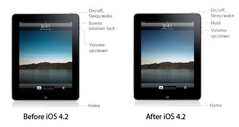iPad's orientation lock to mute switch change will be permanent