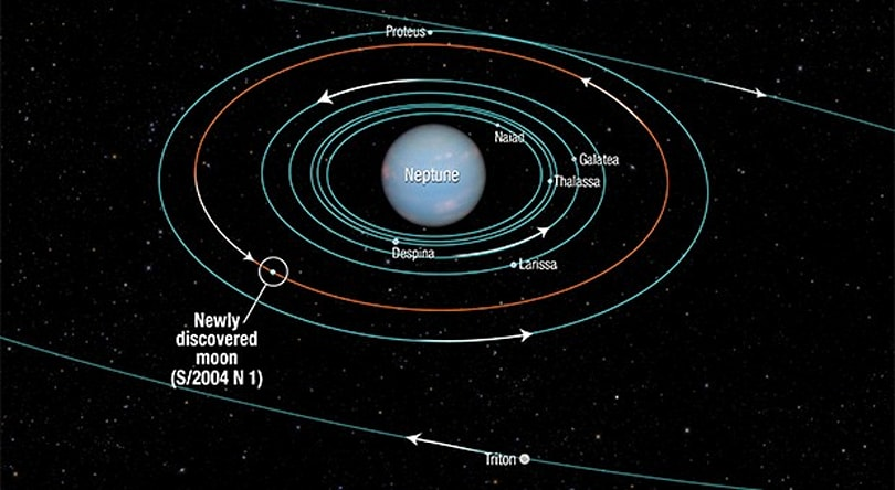 NASA and SETI discover new Neptunian moon, spot what Voyager 2 missed