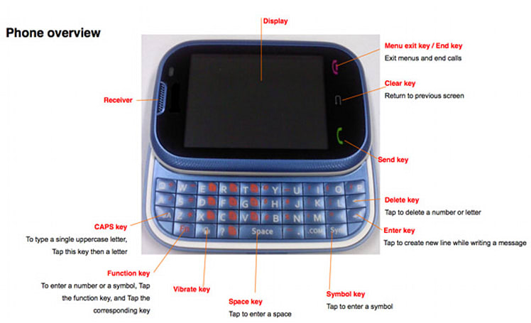Pantech P9020 packs touch, QWERTY, cute into one package