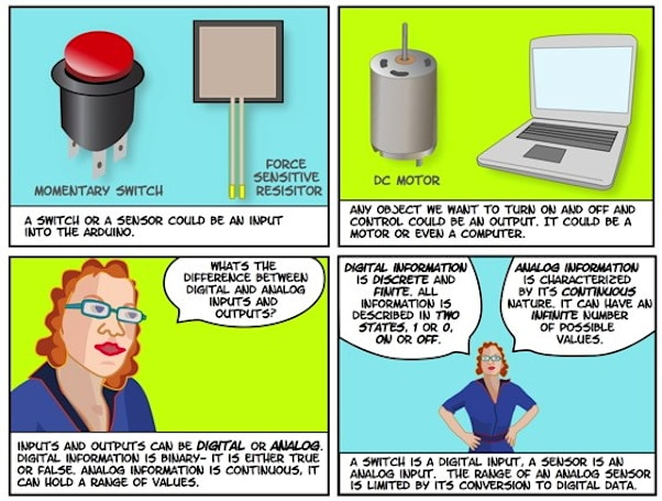 'Arduino: The Comic' will teach you to stop worrying and love programming