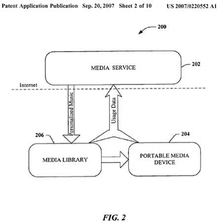 "Microsoft's files Zune patent for ""automatic delivery of personal content"""