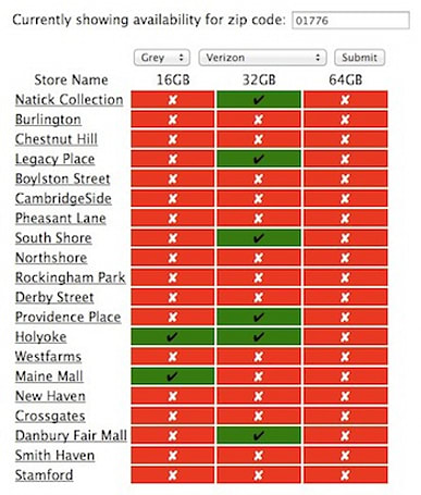 Easy way to check iPhone 5s in-store availability near you