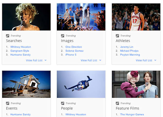 Google Zeitgeist tells the search story of 2012: Whitney, One Direction and iPads