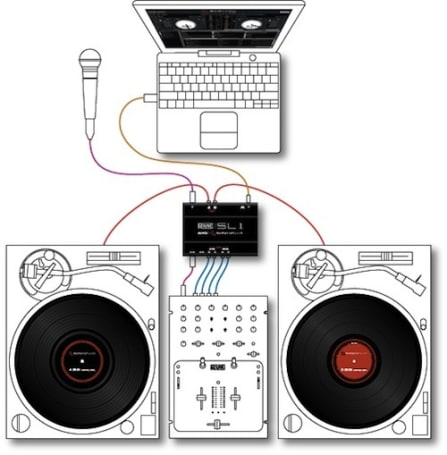 Scratching the surface: DJ'ing with your Mac