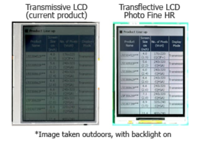Epson Imaging Devices introduce a-TFT displays that play well in sunlight or darkness
