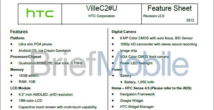 Is the HTC Ville C a cheaper One S?