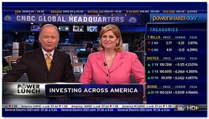 CNBC HD is actually HD for the first time tonight