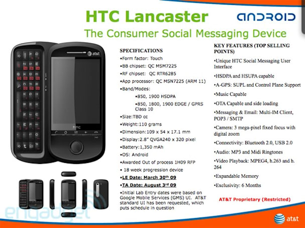 "HTC Hero / Lancaster running Android and ""Rosie"" UI launching on June 24th?"