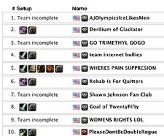 SK Gaming's Arena Ranking system revamped