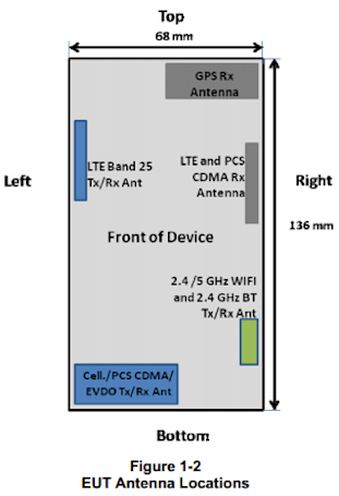 Sprint Galaxy Nexus gets approved by FCC, one step closer to daylight