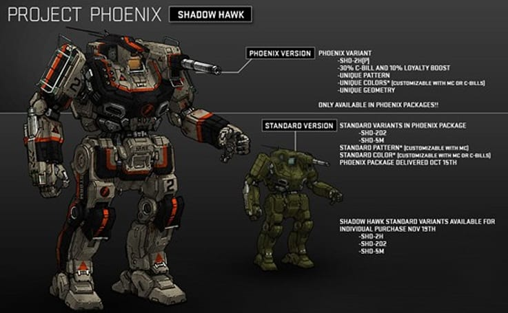 MechWarrior Online announces launch party, new Project Phoenix loyalty rewards