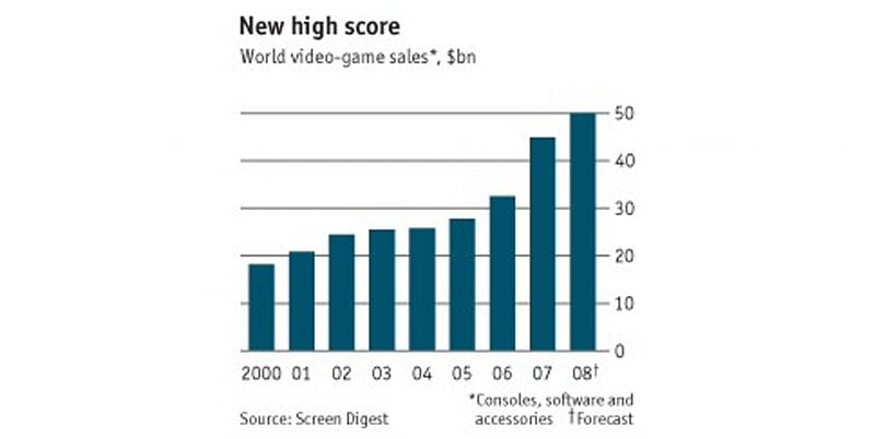 The Economist examines 'recession-proof' games industry