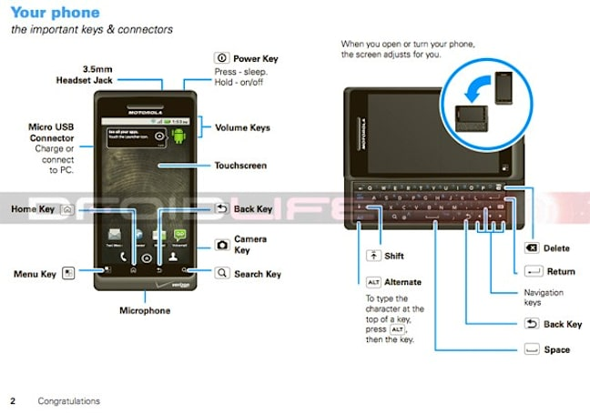 Droid 2 manual leaks, teaches you everything you need to know about a phone you don't have