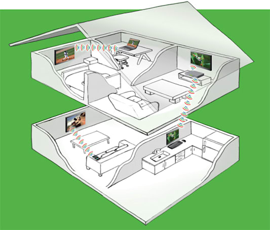 WHDI roadmap includes 3D update this year, 4K, Wi-Fi & mobile tie-ins in 2011