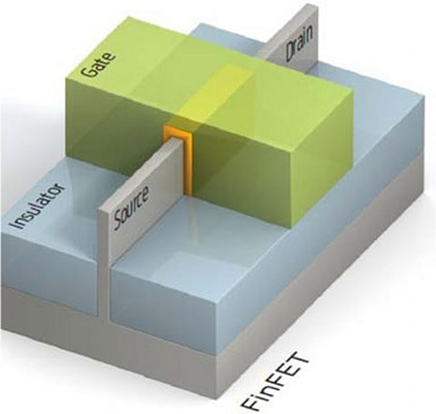 TSMC narrows production of 16nm FinFET chips to late 2013, wants 10nm in 2015