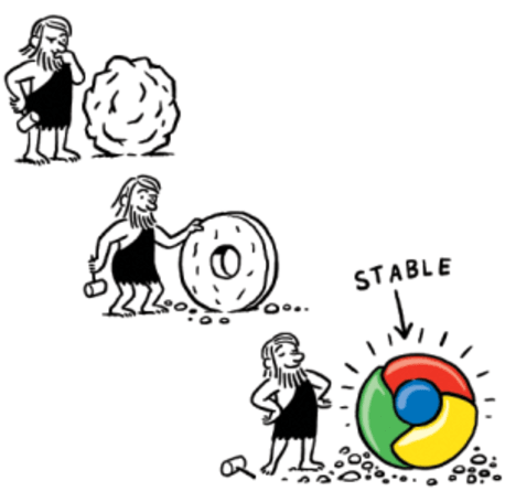 Google Chrome hits version 5, brings stability to Mac and Linux
