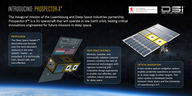 Luxembourg's spacecraft will test its asteroid mining tech