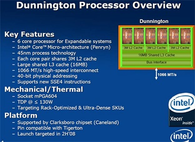 Intel's 6-core Xeon and Nehalem CPU info leaked