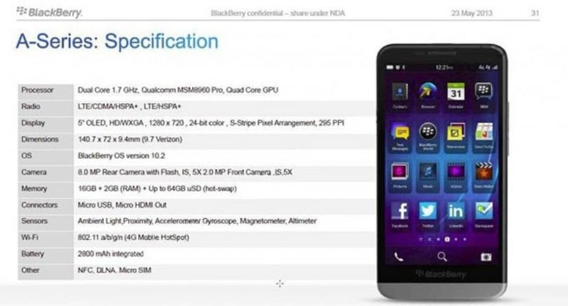 BlackBerry A10 specs reportedly leak, hint at big battery and Verizon model