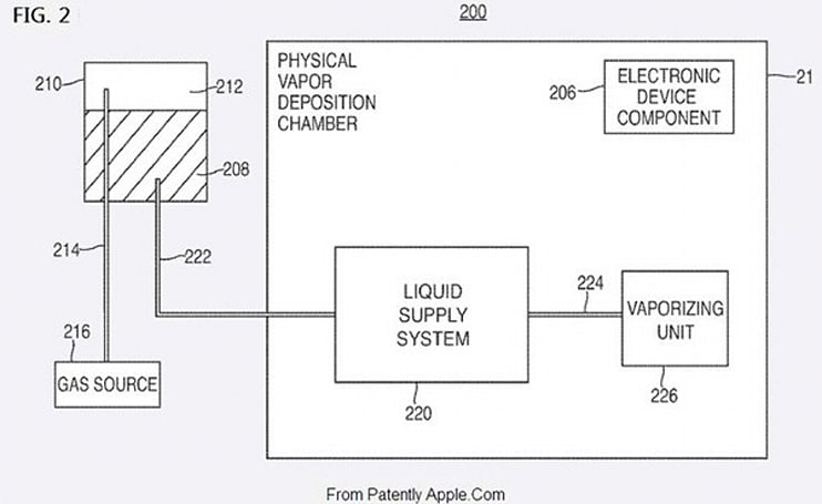 Apple patent application proves that Steve Jobs hates fingerprints as much as you do, probably more