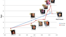 PhotoAge analysis of Steve Jobs over the years
