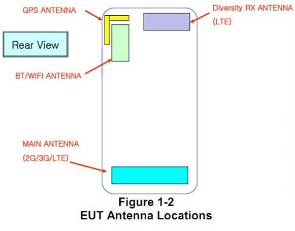Samsung Galaxy Note for AT&T passes through the FCC