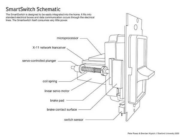 SmartSwitch prototype makes work out of the simplest of things