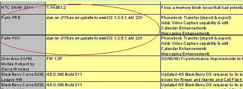 webOS 1.4 hitting Sprint's Pre and Pixi on February 15th?