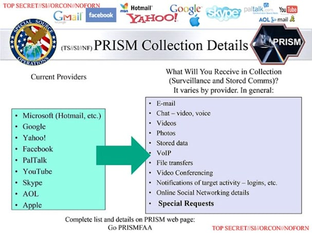 UK surveillance agency off the hook, legally, for PRISM