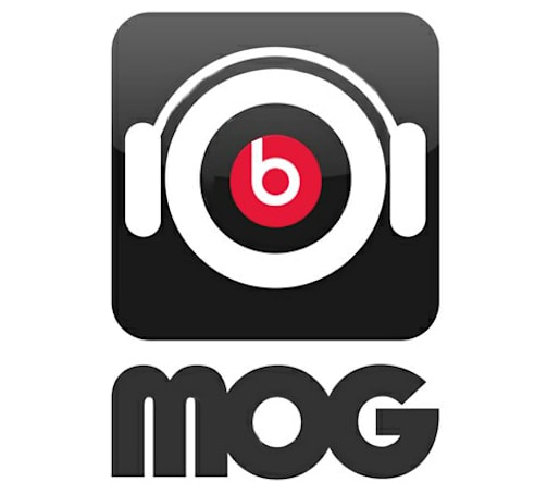 MOG to close in April as subscribers offered (small) incentive to move to Beats Music