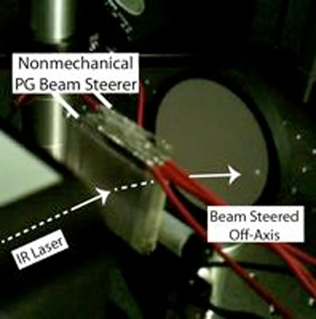 Laser steering system uses liquid crystal to destroy the enemy on the cheap (video)